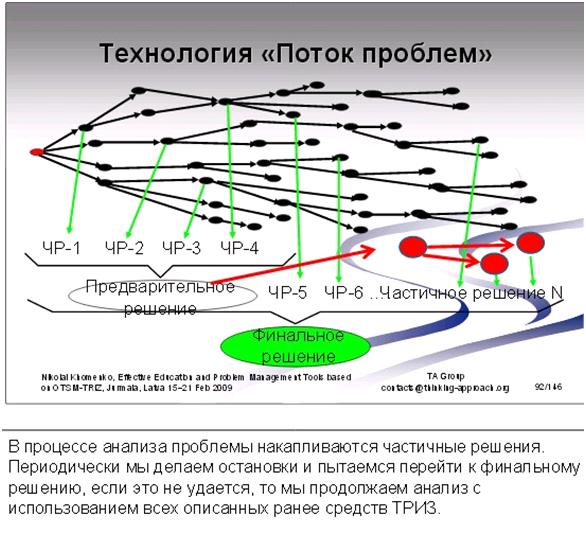 Кадр из презентации Николая Хоменко